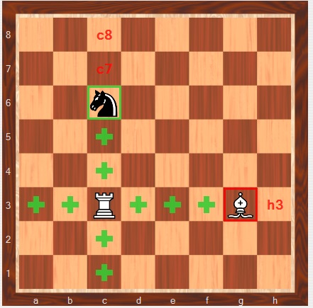 آموزش حمله در شطرنج