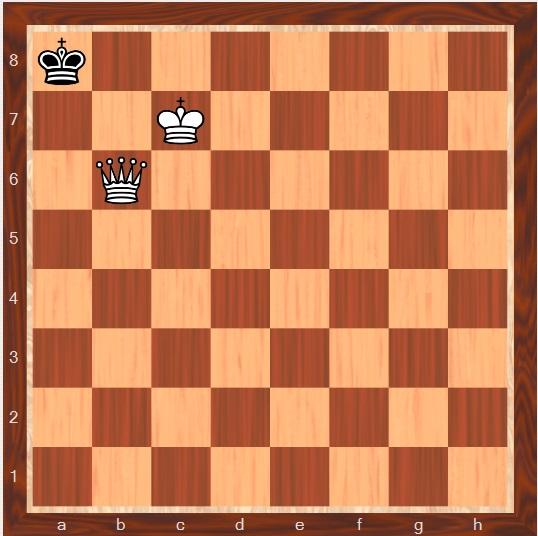 پات در شطرنج
