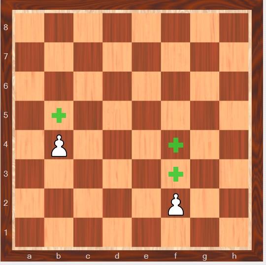 حرکت سرباز دربازی  شطرنج
