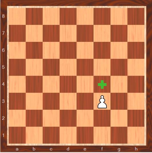 حرکت سرباز یا پیاده در شطرنج