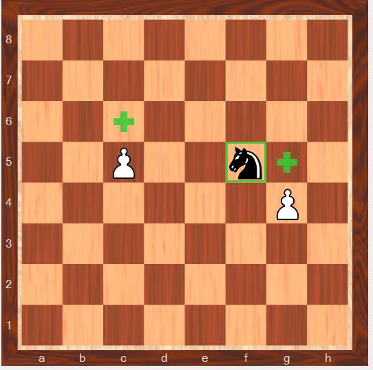 توضیح حرکت سرباز در شطرنج