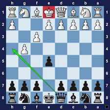کوتاه ترین مات در شطرنج