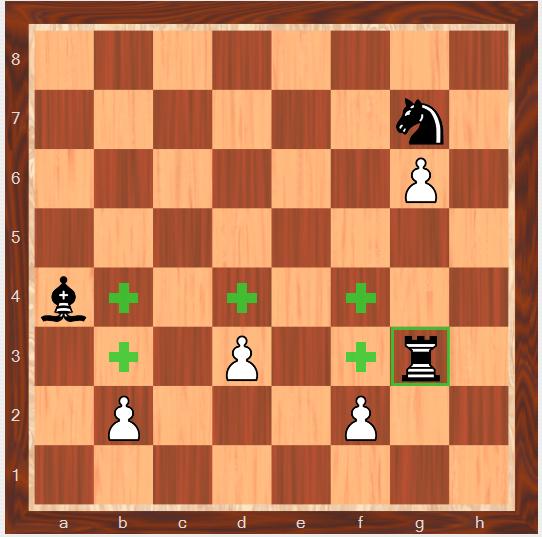 آموزش حرکت سرباز در شطرنج