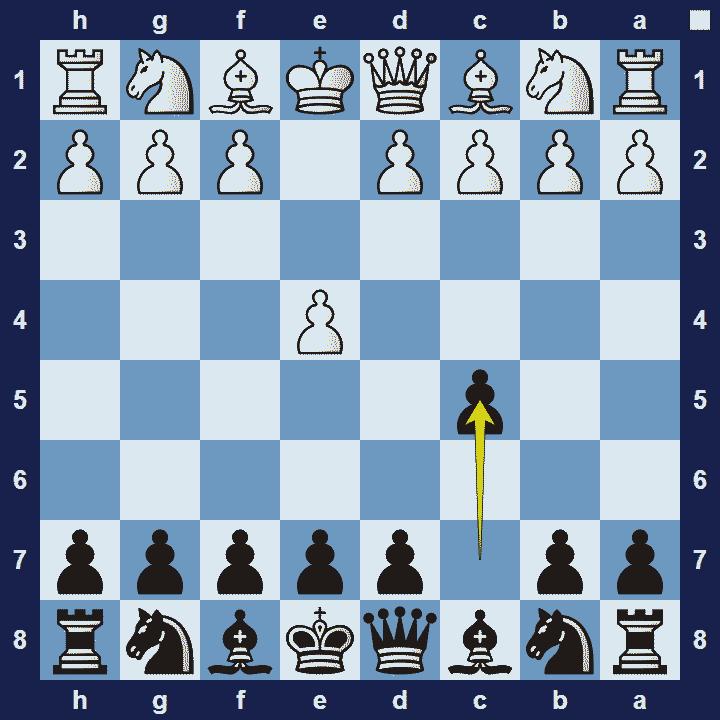 لیست شروع بازی های شطرنج دفاع سیسیلی